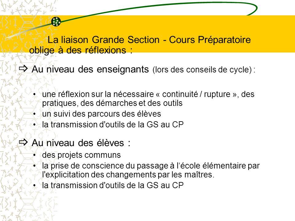 La liaison Grande Section - Cours Préparatoire oblige à des réflexions : Au niveau des enseignants (lors des conseils de cycle) : une réflexion sur la