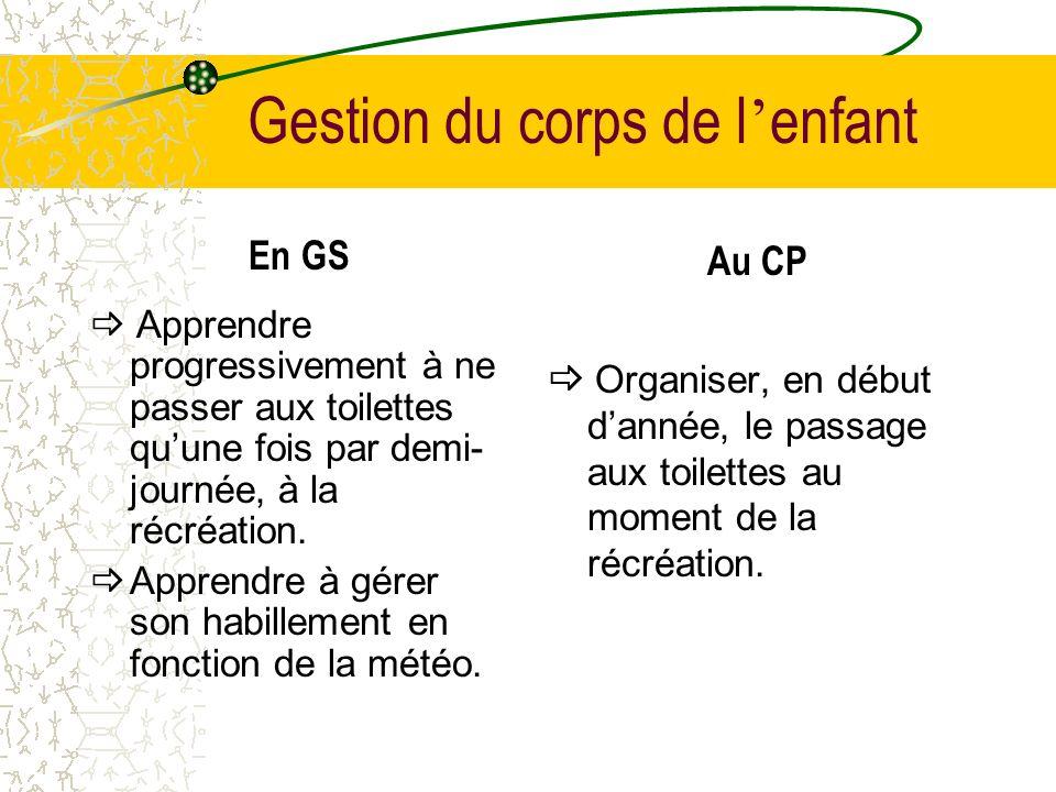 Progressions communes Constituer des progressions et des programmations de cycle (GS-CP-CE1).
