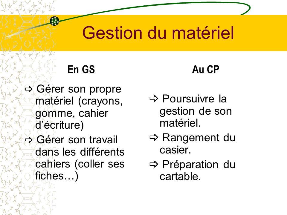 Gestion du matériel En GS Gérer son propre matériel (crayons, gomme, cahier décriture) Gérer son travail dans les différents cahiers (coller ses fiche