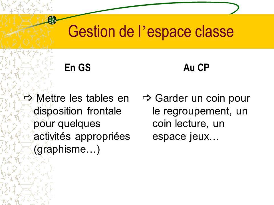Gestion de l espace classe En GS Mettre les tables en disposition frontale pour quelques activités appropriées (graphisme…) Au CP Garder un coin pour