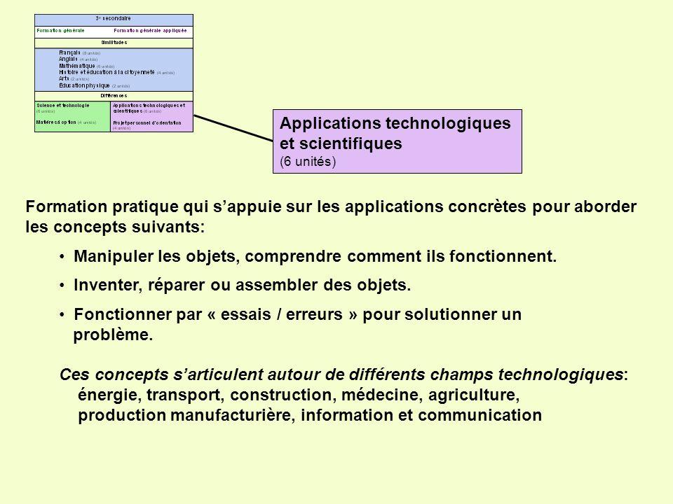 Applications technologiques et scientifiques (6 unités) Formation pratique qui sappuie sur les applications concrètes pour aborder les concepts suivan