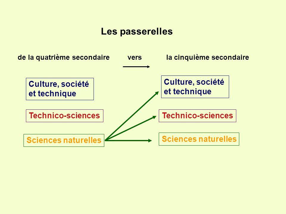 Culture, société et technique Technico-sciences Sciences naturelles Culture, société et technique Les passerelles de la quatrième secondaire vers la c