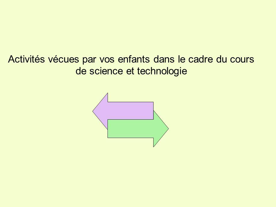 Activités vécues par vos enfants dans le cadre du cours de science et technologie