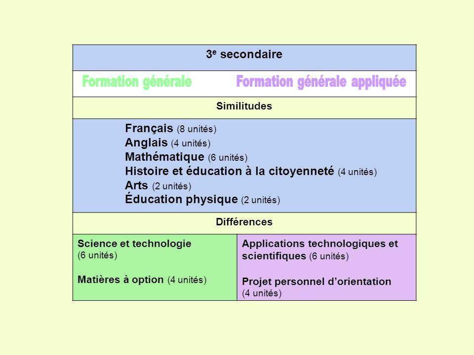 3 e secondaire Similitudes Français (8 unités) Anglais (4 unités) Mathématique (6 unités) Histoire et éducation à la citoyenneté (4 unités) Arts (2 un