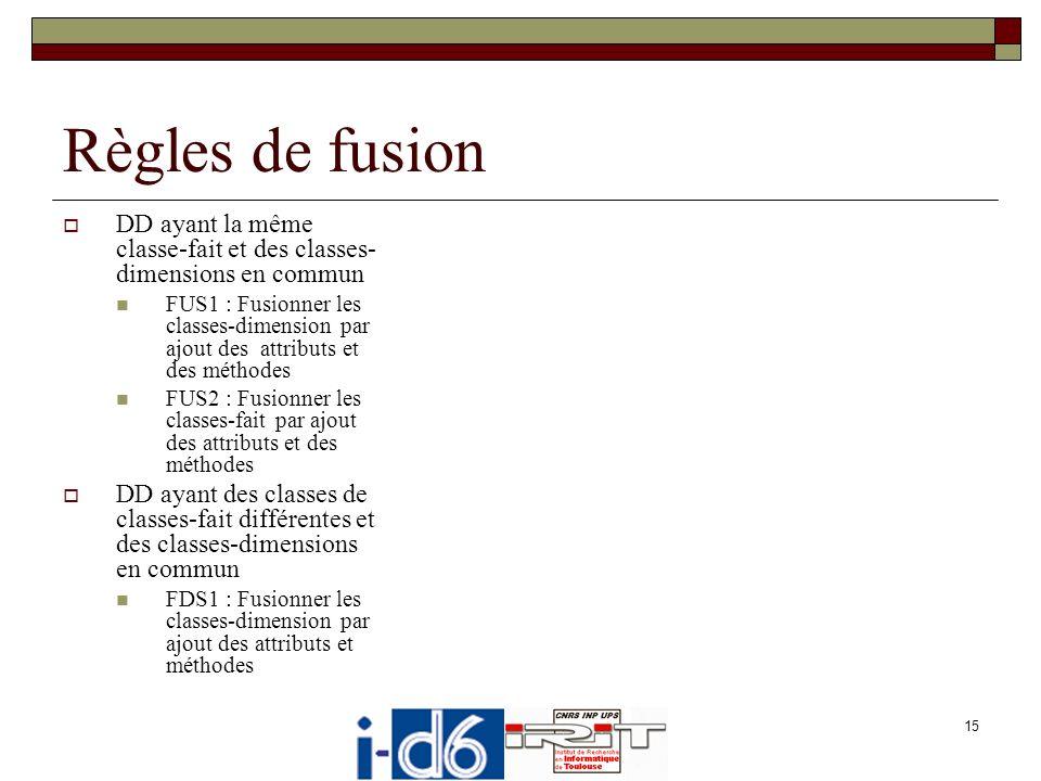 16 Règles de fusion DD ayant la même classe-fait et des dimensions en commun FUS1 : Fusionner les classes-dimension par ajout des attributs et des méthodes FUS2 : Fusionner les classes-fait par ajout des attributs et des méthodes DD ayant des classes de classes-fait différentes et des dimensions en commun FDS1 : Fusionner les classes-dimension par ajout des attributs et méthodes