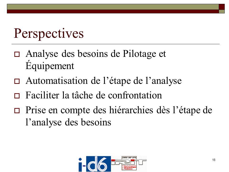 19 Merci Contact : annoni@irit.fr