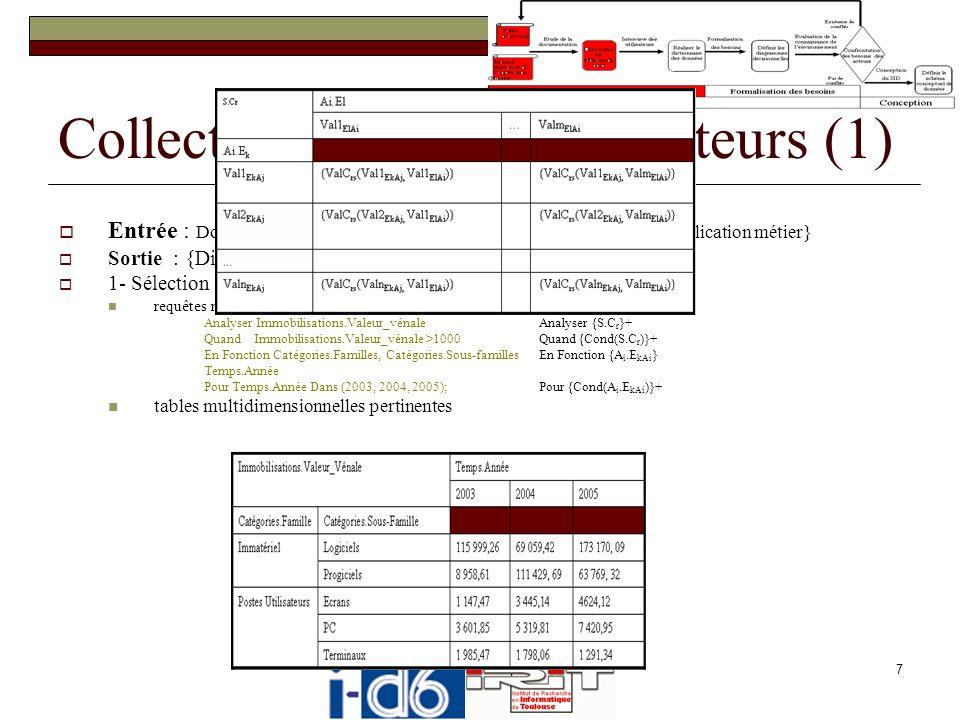 8 Collecte des besoins utilisateurs (2) Entrée : {Tables multidimensionnelles, interviews utilisateurs relatifs aux processus ETL} Sortie : {Diagrammes décisionnels} 2- Réalisation du dictionnaire décisionnel Etude des lignes et des colonnes des tables multidimensionnelles Définition des paramètres des traitements ETL ( Extraction Transformation Chargement ) Y : année courante y : année traitée