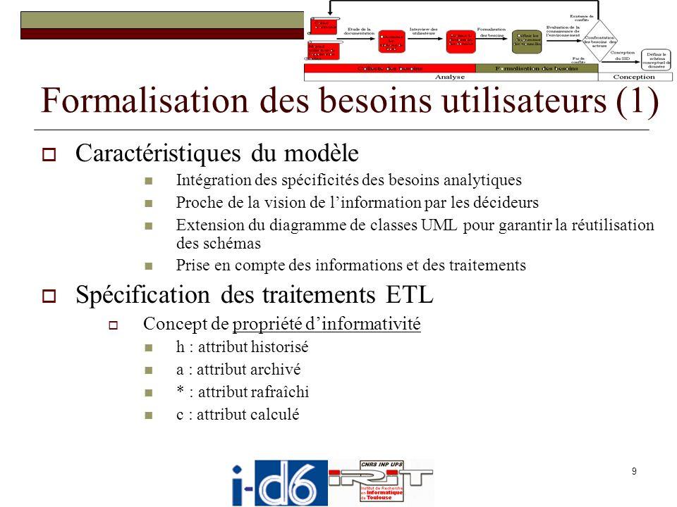 10 Formalisation des besoins utilisateurs (2) Association dun comportement à un attribut Attribut : une classe à part entière [luján-Mora et al, 2004] Limite : impossibilité dassocier une méthode à une classe-attribut Proposition : Définir des méthodes attribut avec le stéréotype > Association dun traitement à chaque propriété Historiser(p, c, cond) Historiser (annee,Y>y-3 and Y<y) Archiver (p, c, cond, fct) Archiver(annee, NUll, Y>y-5 and Y<y-1) Rafraîchir (cond, m) Rafraîchir(y<>Y, merge) Calculer ({v i } + ) Calculer(Valeur_venale, Valeur_achat, amortissement) Modèle du diagramme décisionnel (DD)