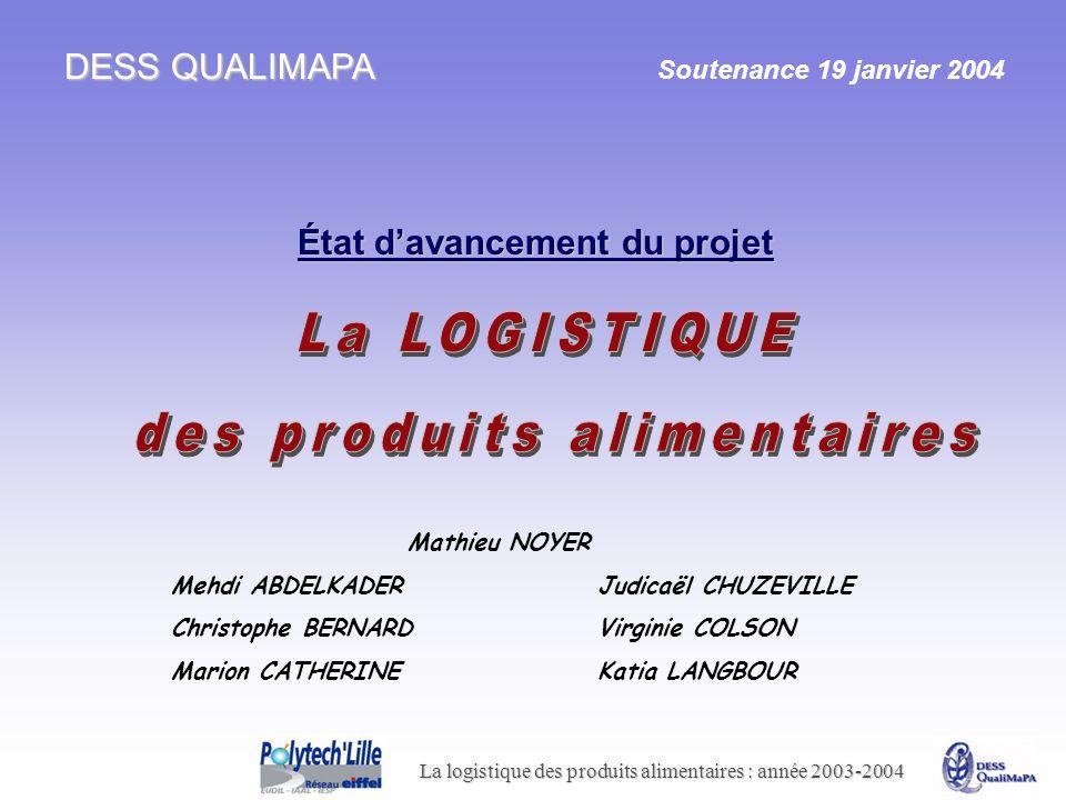 La logistique des produits alimentaires : année 2003-2004 DESS QUALIMAPA DESS QUALIMAPA Soutenance 19 janvier 2004 État davancement du projet Mathieu