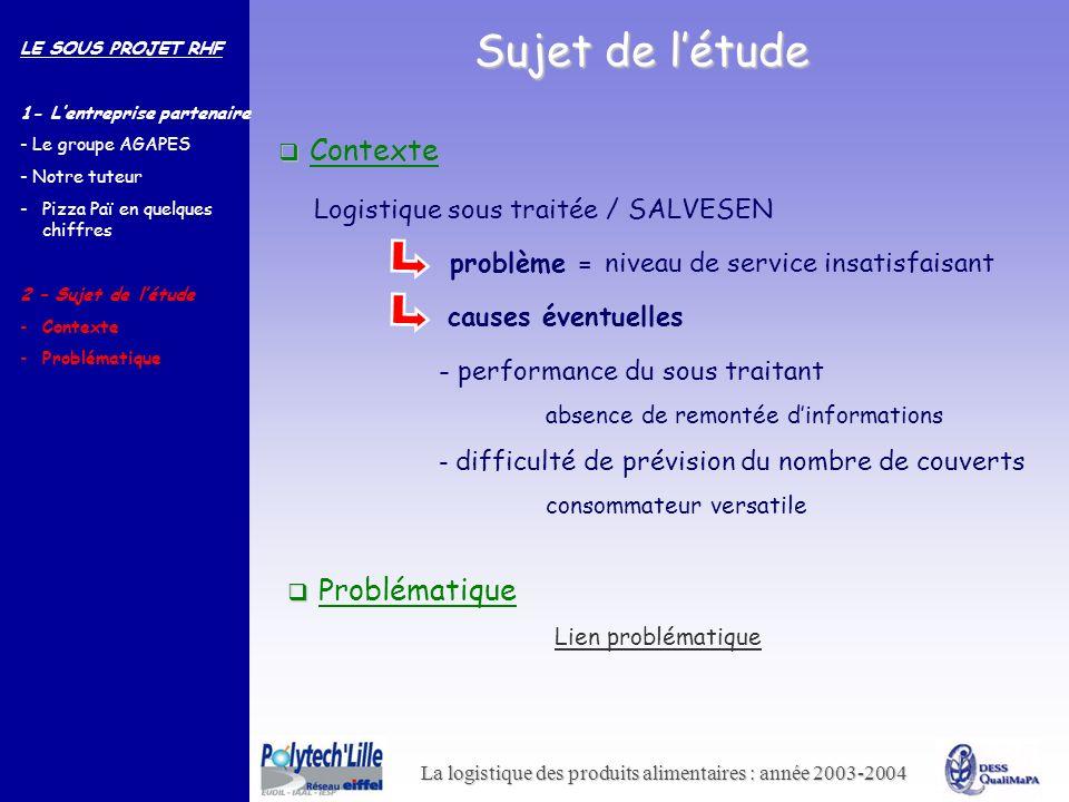 La logistique des produits alimentaires : année 2003-2004 Sujet de létude Logistique sous traitée / SALVESEN Contexte Problématique Lien problématique