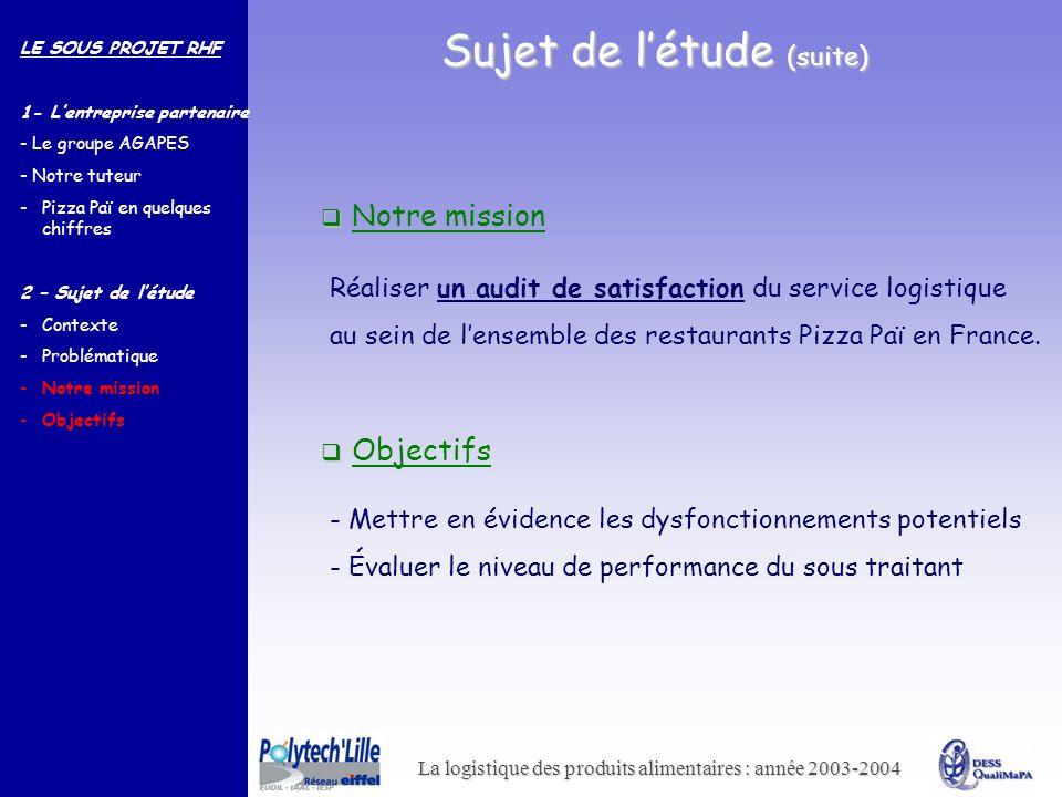 La logistique des produits alimentaires : année 2003-2004 Sujet de létude (suite) Notre mission Réaliser un audit de satisfaction du service logistiqu