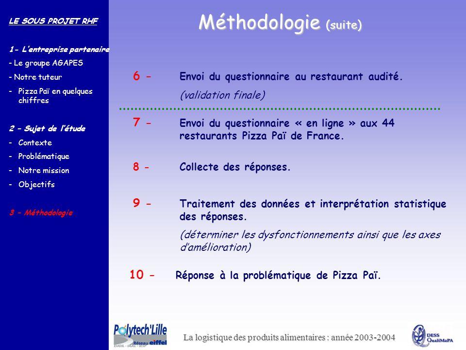 La logistique des produits alimentaires : année 2003-2004 Méthodologie (suite) 7 - Envoi du questionnaire « en ligne » aux 44 restaurants Pizza Paï de
