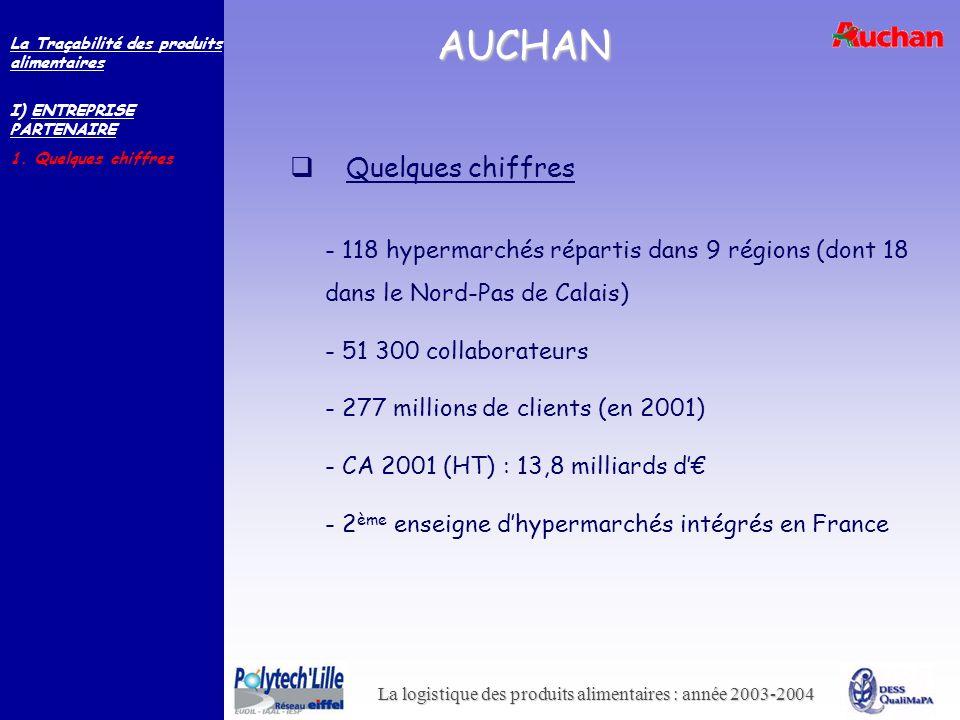 La logistique des produits alimentaires : année 2003-2004 AUCHAN - 118 hypermarchés répartis dans 9 régions (dont 18 dans le Nord-Pas de Calais) - 51