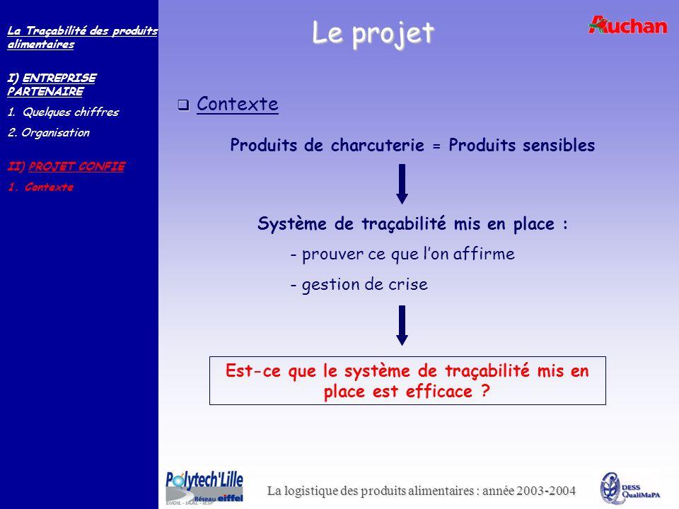 La logistique des produits alimentaires : année 2003-2004 Le projet Contexte Produits de charcuterie = Produits sensibles Système de traçabilité mis e