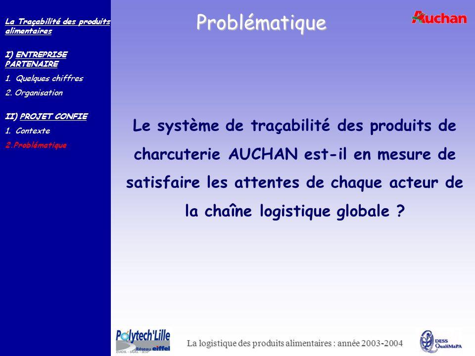 La logistique des produits alimentaires : année 2003-2004 Le système de traçabilité des produits de charcuterie AUCHAN est-il en mesure de satisfaire