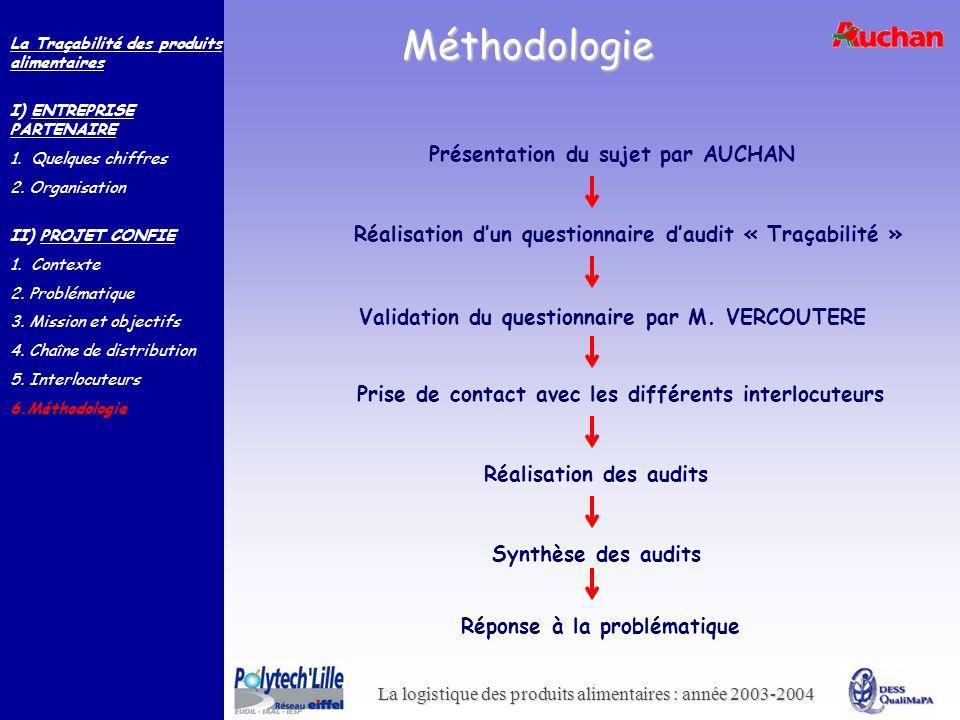 La logistique des produits alimentaires : année 2003-2004 Méthodologie Réponse à la problématique Présentation du sujet par AUCHAN Réalisation dun que