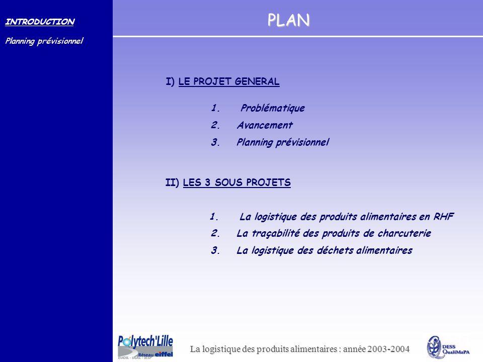 La logistique des produits alimentaires : année 2003-2004 I) LE PROJET GENERAL 1. Problématique 2. Avancement 3. Planning prévisionnel II) LES 3 SOUS