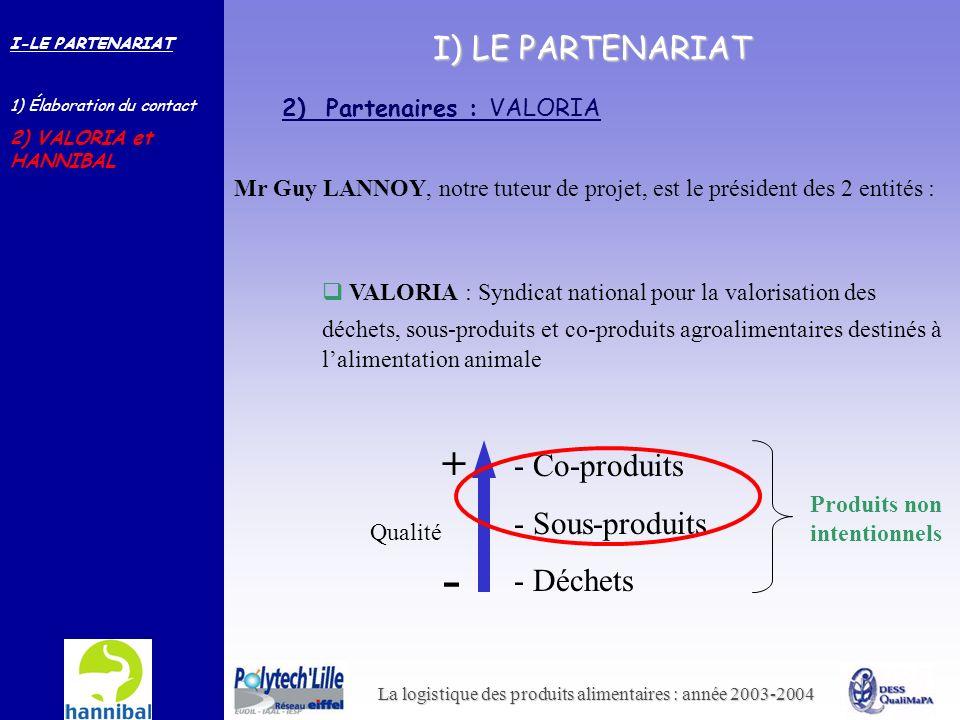 La logistique des produits alimentaires : année 2003-2004 I) LE PARTENARIAT Mr Guy LANNOY, notre tuteur de projet, est le président des 2 entités : VA
