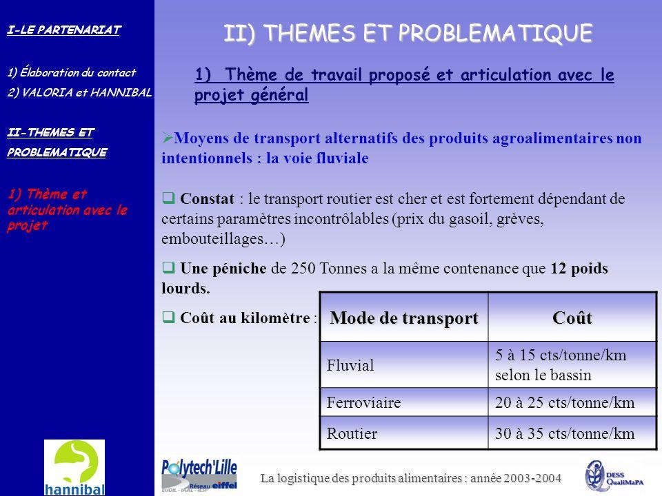 La logistique des produits alimentaires : année 2003-2004 II) THEMES ET PROBLEMATIQUE Moyens de transport alternatifs des produits agroalimentaires no