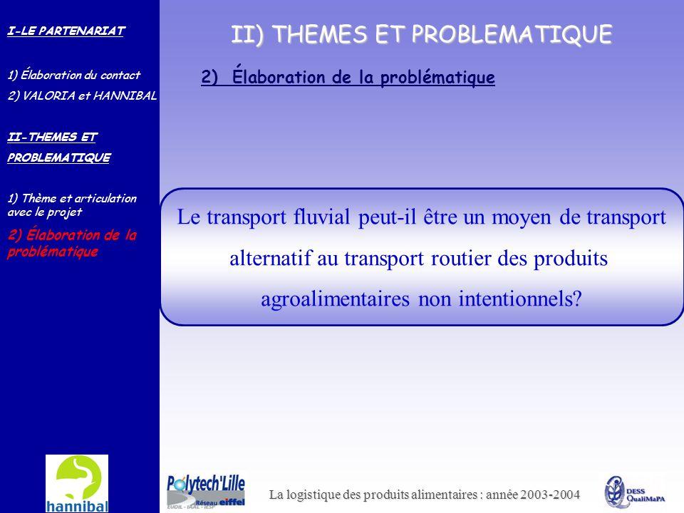 La logistique des produits alimentaires : année 2003-2004 2) Élaboration de la problématique II) THEMES ET PROBLEMATIQUE Le transport fluvial peut-il