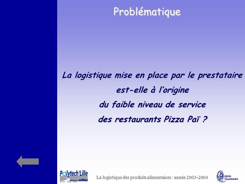 La logistique des produits alimentaires : année 2003-2004 La logistique mise en place par le prestataire est-elle à lorigine du faible niveau de servi