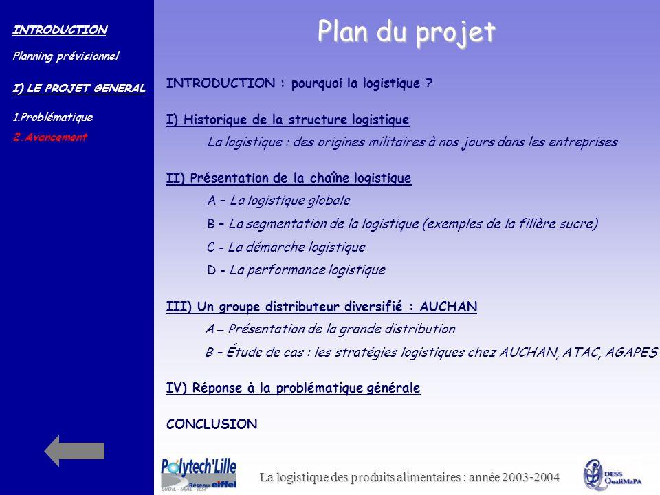 La logistique des produits alimentaires : année 2003-2004 Plan du projet INTRODUCTION : pourquoi la logistique ? I) Historique de la structure logisti