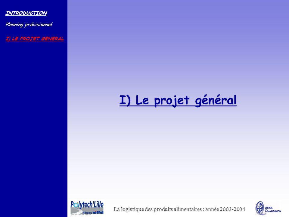 La logistique des produits alimentaires : année 2003-2004 I) Le projet général INTRODUCTION Planning prévisionnel I) LE PROJET GENERAL