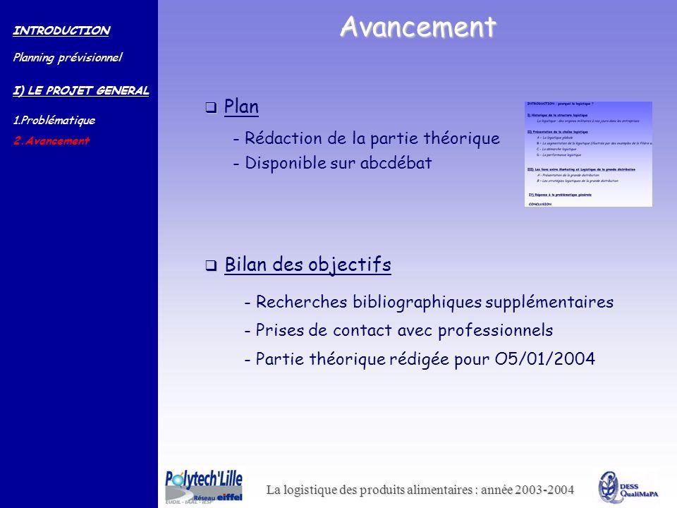 La logistique des produits alimentaires : année 2003-2004 Avancement - Disponible sur abcdébat - Rédaction de la partie théorique Plan Bilan des objec