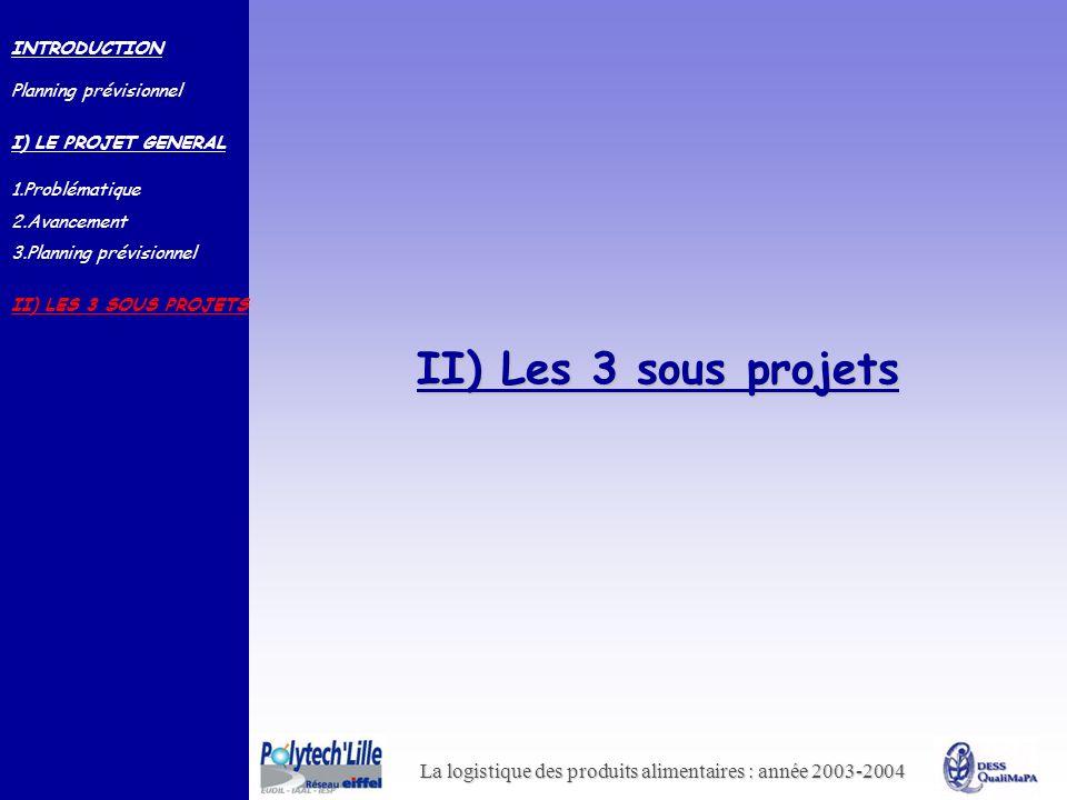 La logistique des produits alimentaires : année 2003-2004 II) Les 3 sous projets INTRODUCTION Planning prévisionnel I) LE PROJET GENERAL 1.Problématiq
