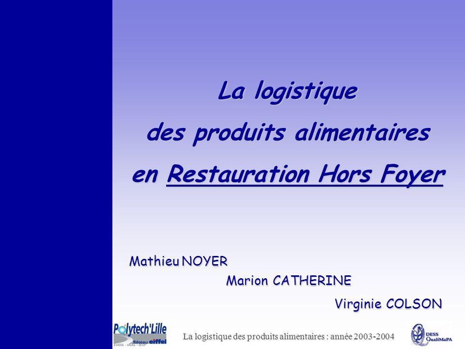 La logistique des produits alimentaires : année 2003-2004 La logistique des produits alimentaires en Restauration Hors Foyer Mathieu NOYER Marion CATH