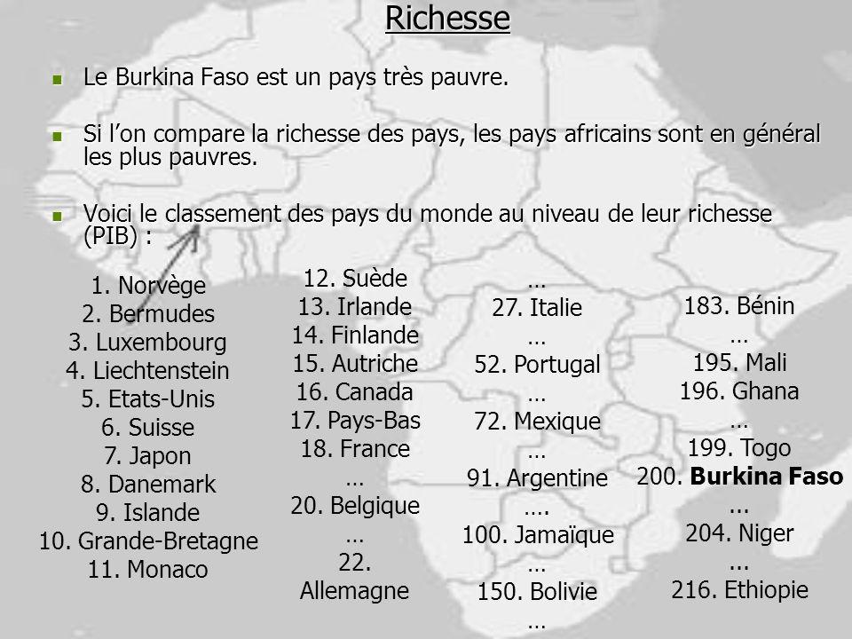 Richesse Le Burkina Faso est un pays très pauvre. Le Burkina Faso est un pays très pauvre. Si lon compare la richesse des pays, les pays africains son