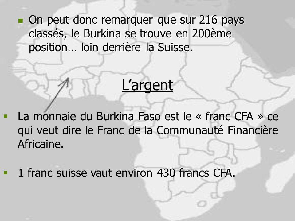 On peut donc remarquer que sur 216 pays classés, le Burkina se trouve en 200ème position… loin derrière la Suisse. On peut donc remarquer que sur 216