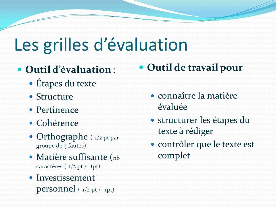 Les grilles dévaluation Outil de travail pour connaître la matière évaluée structurer les étapes du texte à rédiger contrôler que le texte est complet