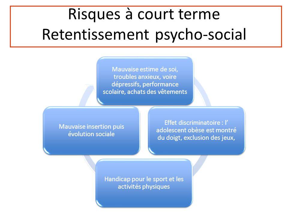 Risques à court terme Retentissement psycho-social Mauvaise estime de soi, troubles anxieux, voire dépressifs, performance scolaire, achats des vêteme