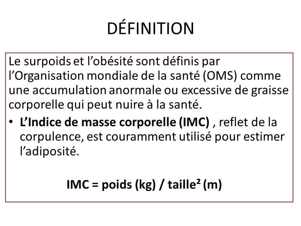 DÉFINITION Le surpoids et lobésité sont définis par lOrganisation mondiale de la santé (OMS) comme une accumulation anormale ou excessive de graisse c