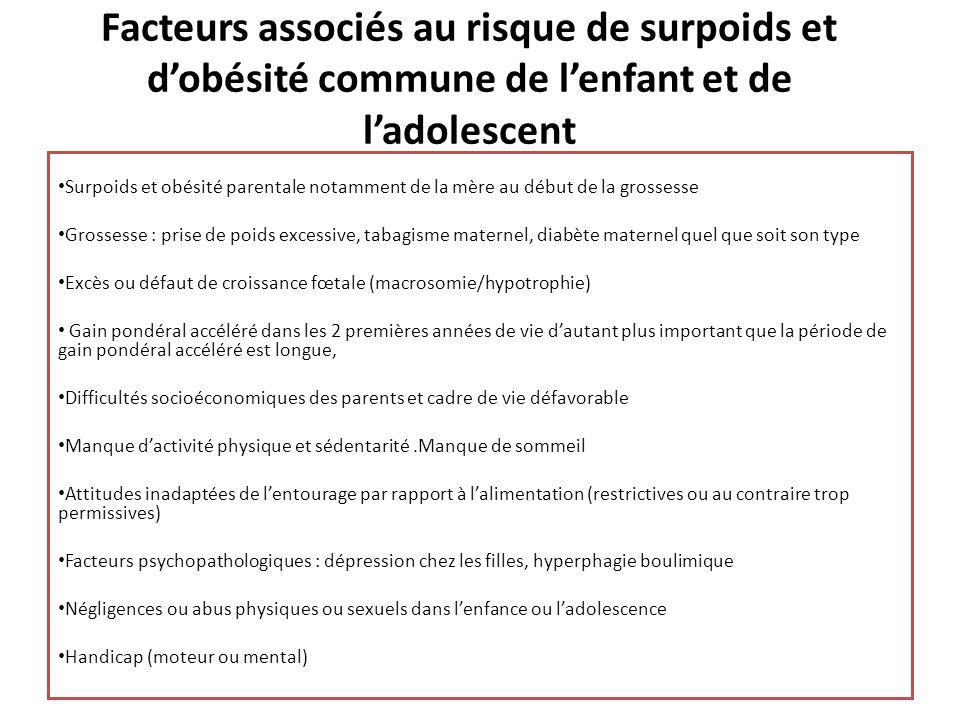 Facteurs associés au risque de surpoids et dobésité commune de lenfant et de ladolescent Surpoids et obésité parentale notamment de la mère au début d