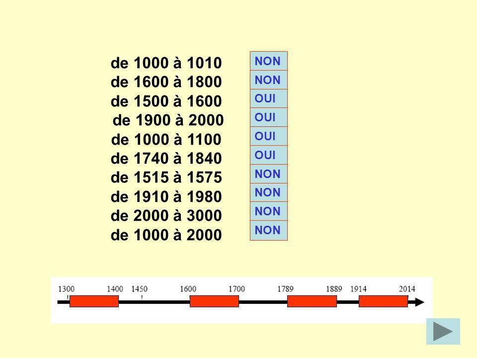 de 1000 à 1010 de 1600 à 1800 de 1500 à 1600 de 1900 à 2000 de 1000 à 1100 de 1740 à 1840 de 1515 à 1575 de 1910 à 1980 de 2000 à 3000 de 1000 à 2000