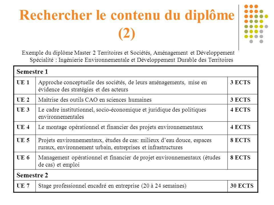 Exemple du diplôme Master 2 Territoires et Sociétés, Aménagement et Développement Spécialité : Ingénierie Environnementale et Développement Durable de