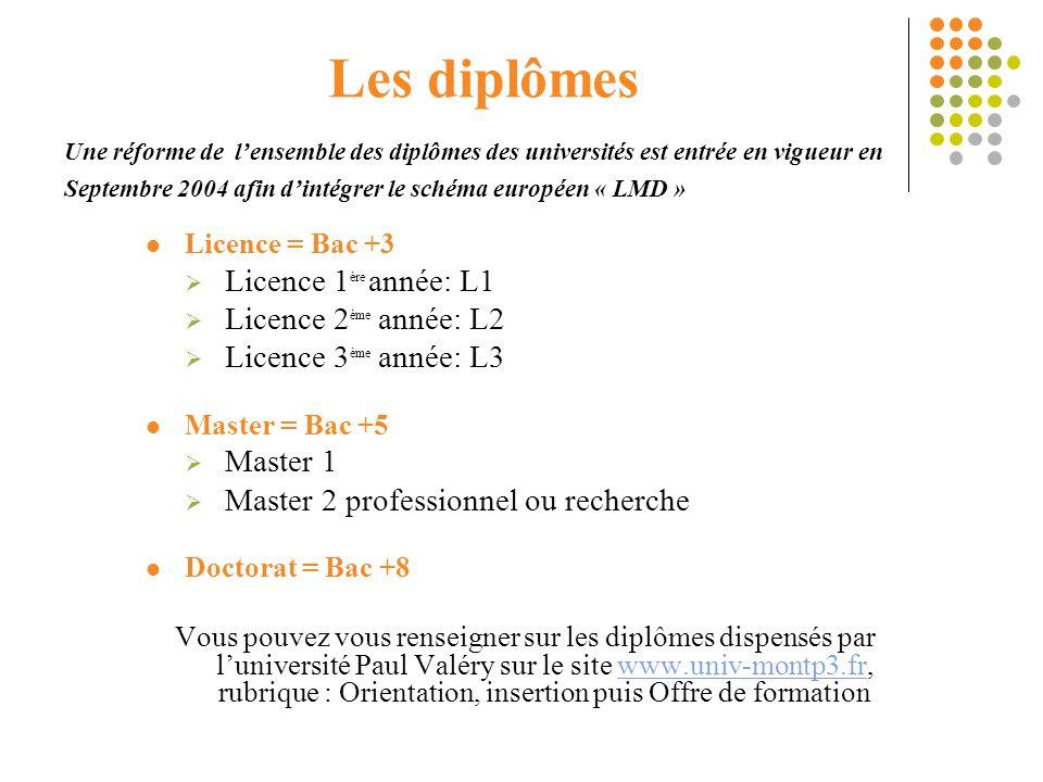 Une réforme de lensemble des diplômes des universités est entrée en vigueur en Septembre 2004 afin dintégrer le schéma européen « LMD » Licence = Bac