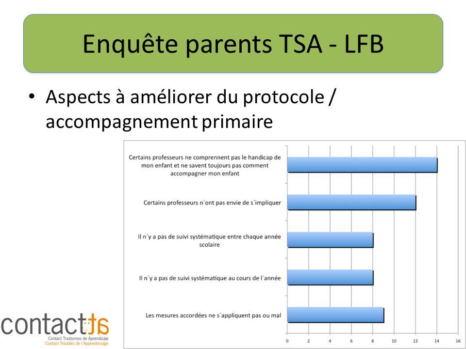 Enquête parents TSA - LFB Aspects à améliorer du protocole / accompagnement primaire