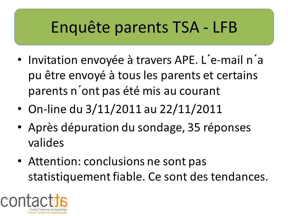 Enquête parents TSA - LFB Invitation envoyée à travers APE. L´e-mail n´a pu être envoyé à tous les parents et certains parents n´ont pas été mis au co