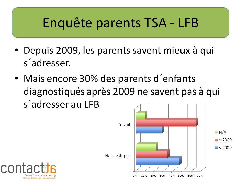 Enquête parents TSA - LFB Depuis 2009, les parents savent mieux à qui s´adresser. Mais encore 30% des parents d´enfants diagnostiqués après 2009 ne sa