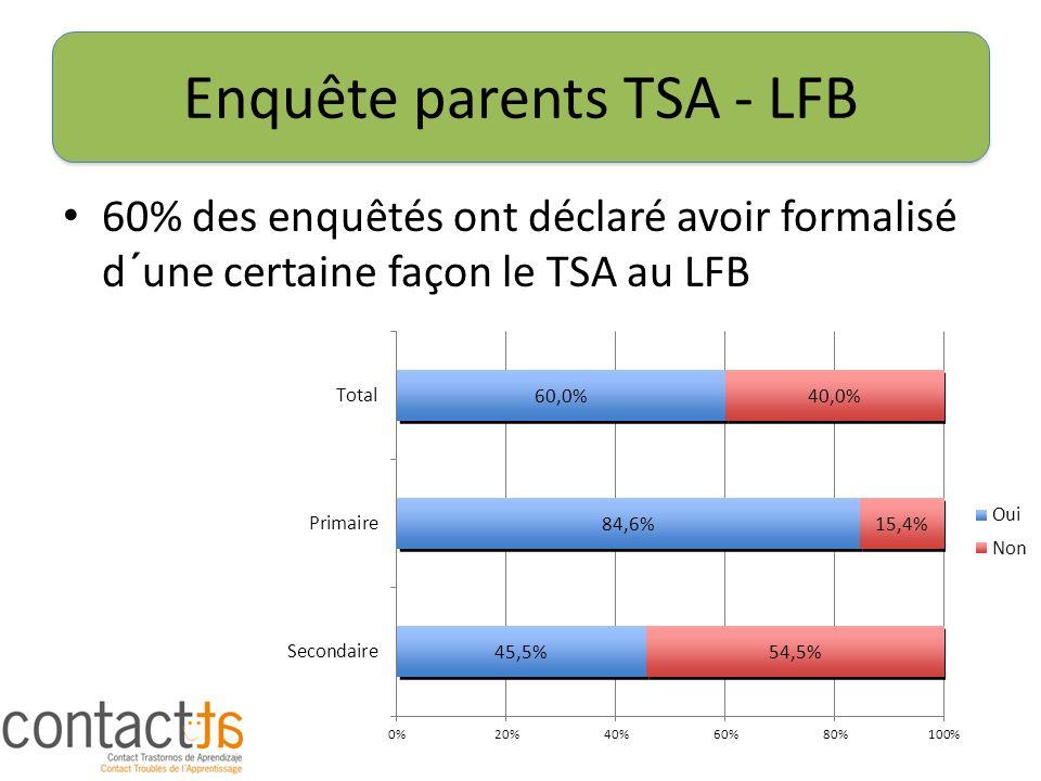 Enquête parents TSA - LFB 60% des enquêtés ont déclaré avoir formalisé d´une certaine façon le TSA au LFB