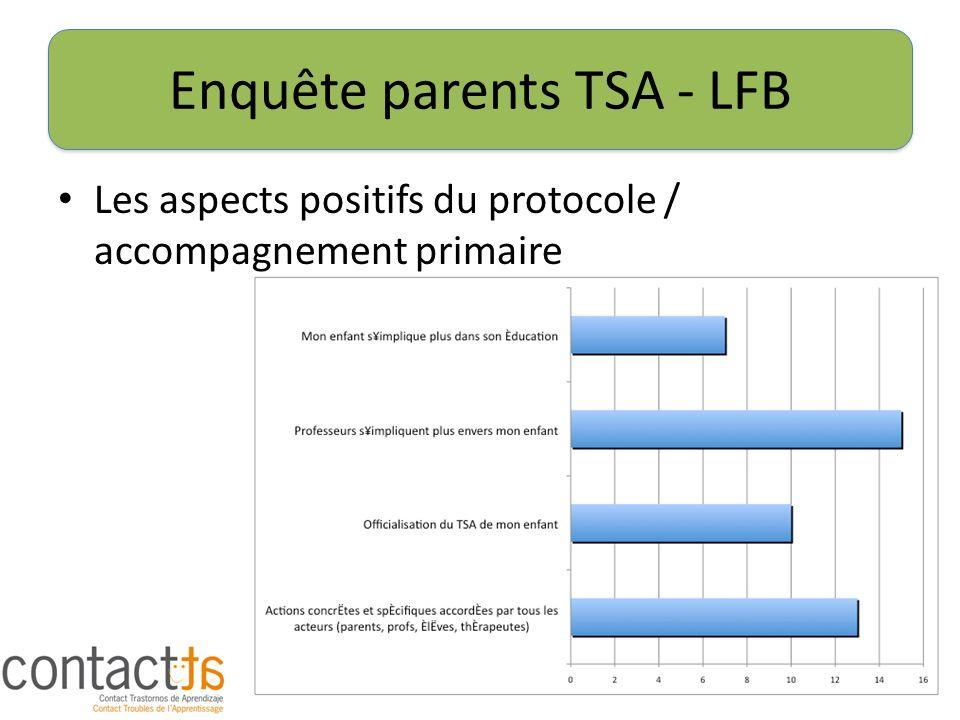 Enquête parents TSA - LFB Les aspects positifs du protocole / accompagnement primaire