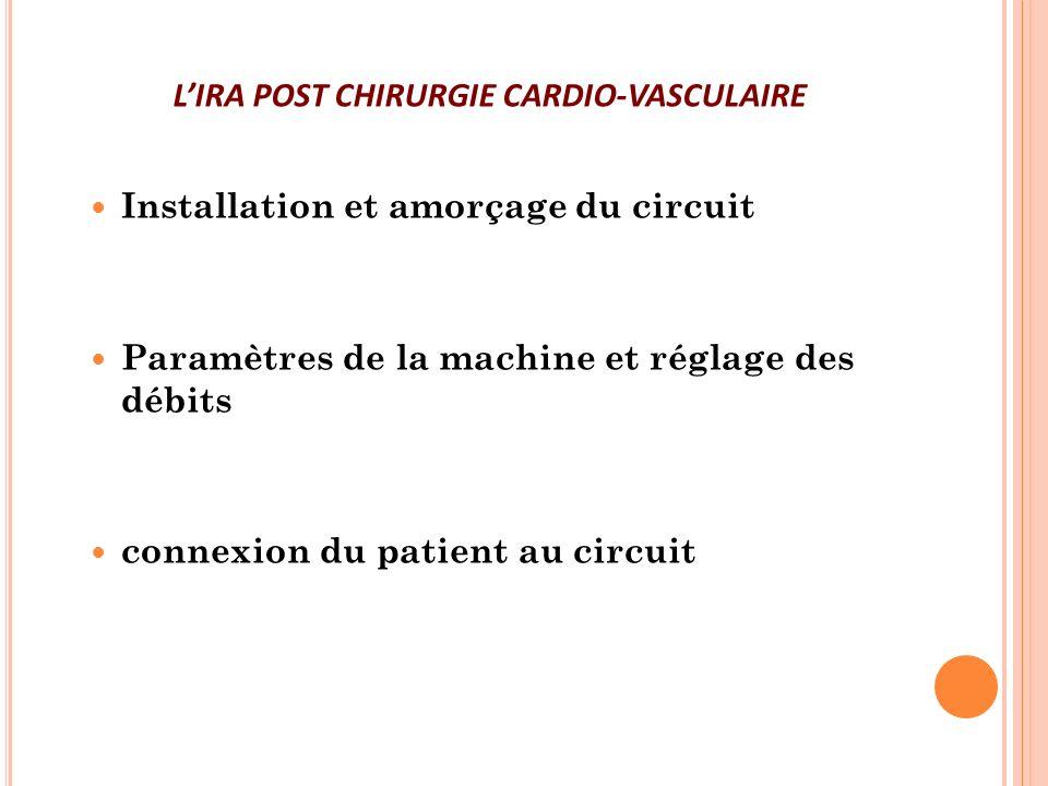 Installation et amorçage du circuit Paramètres de la machine et réglage des débits connexion du patient au circuit