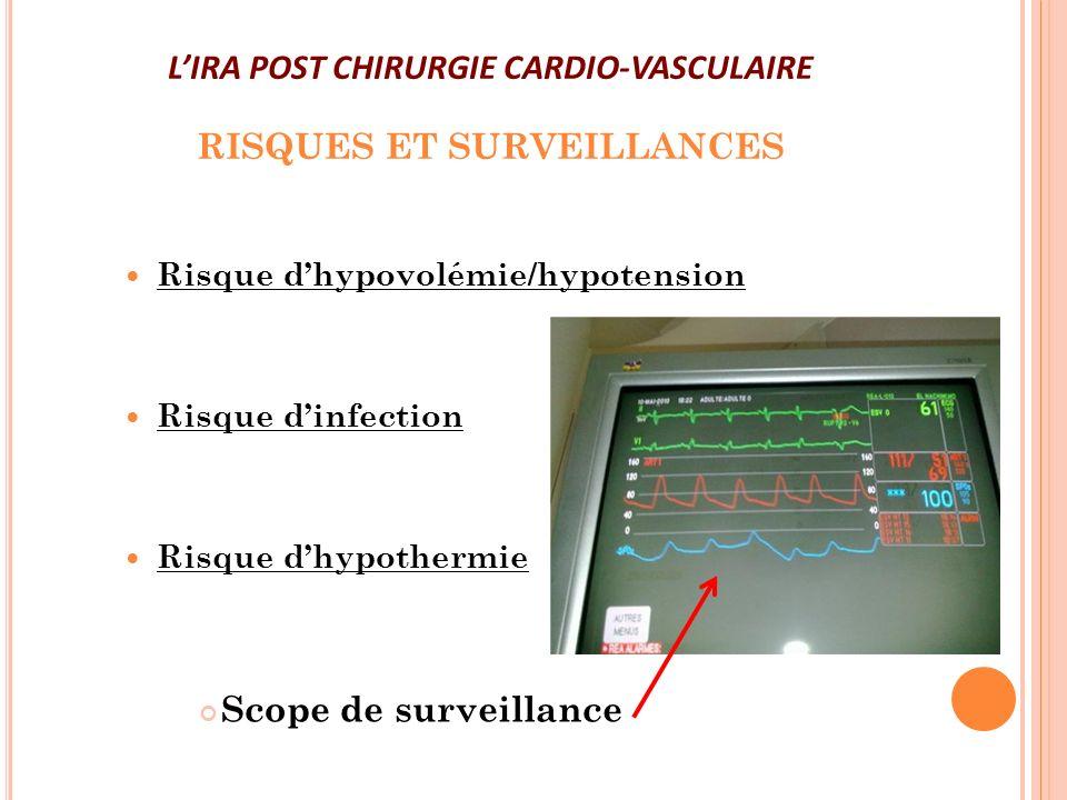 LIRA POST CHIRURGIE CARDIO-VASCULAIRE RISQUES ET SURVEILLANCES Risque dhypovolémie/hypotension Risque dinfection Risque dhypothermie Scope de surveill