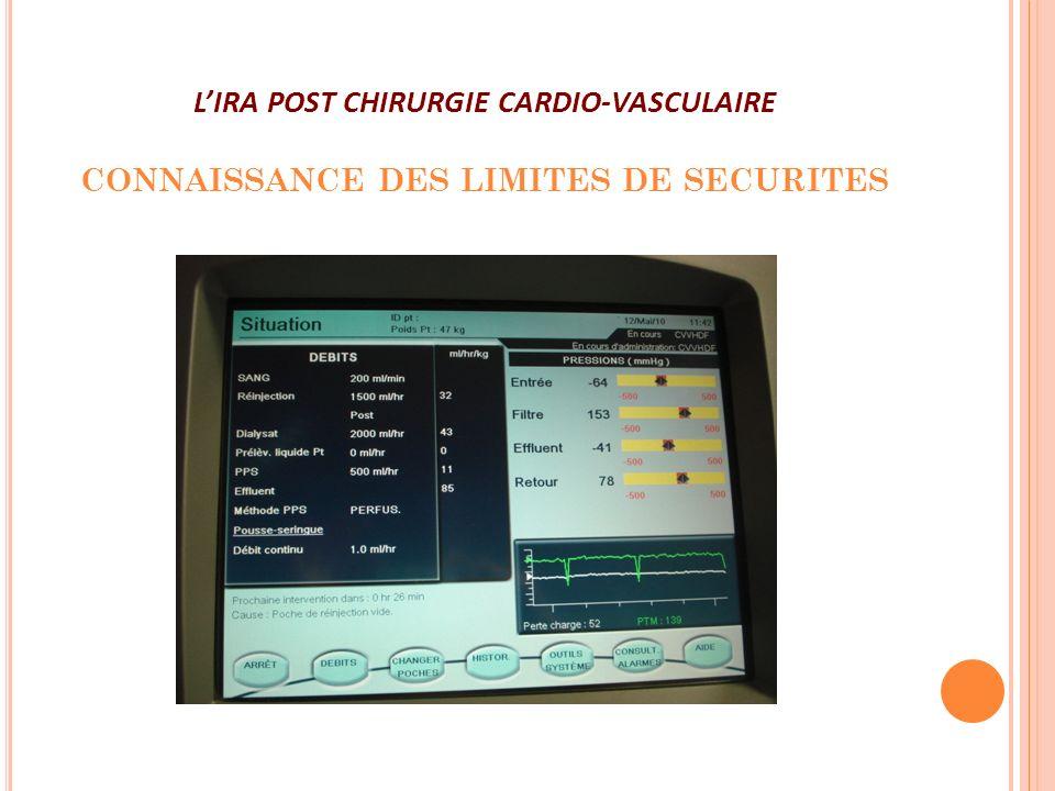 LIRA POST CHIRURGIE CARDIO-VASCULAIRE CONNAISSANCE DES LIMITES DE SECURITES
