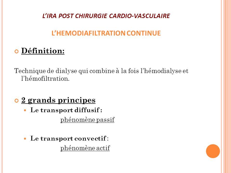 LIRA POST CHIRURGIE CARDIO-VASCULAIRE LHEMODIAFILTRATION CONTINUE Définition: Technique de dialyse qui combine à la fois lhémodialyse et lhémofiltrati
