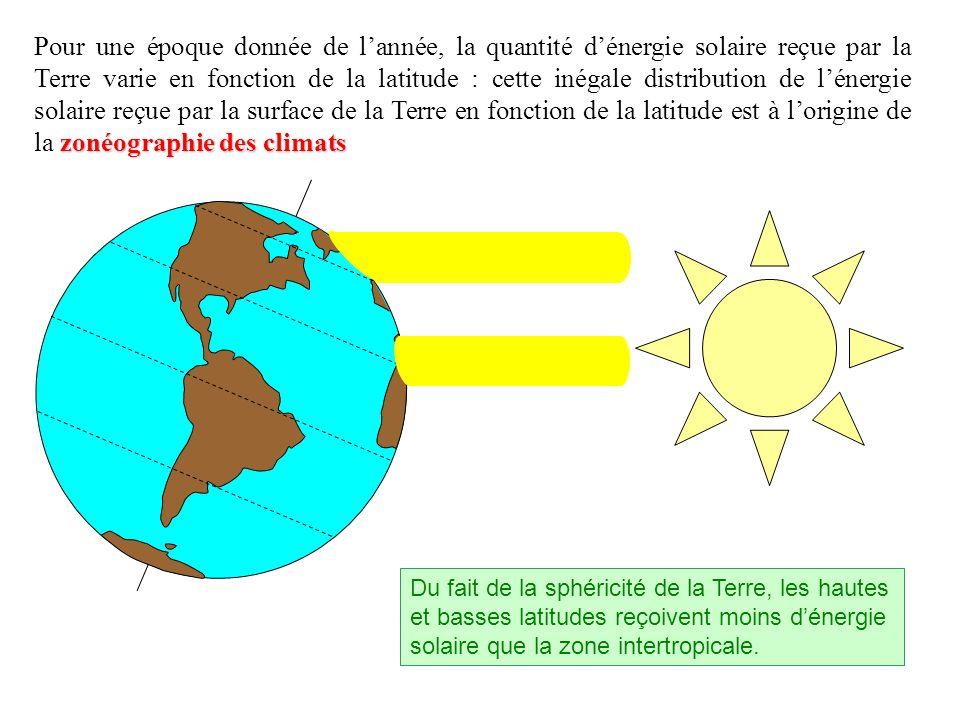 Pour une époque donnée de lannée, la quantité dénergie solaire reçue par la Terre varie en fonction de la latitude : cette inégale distribution de lén