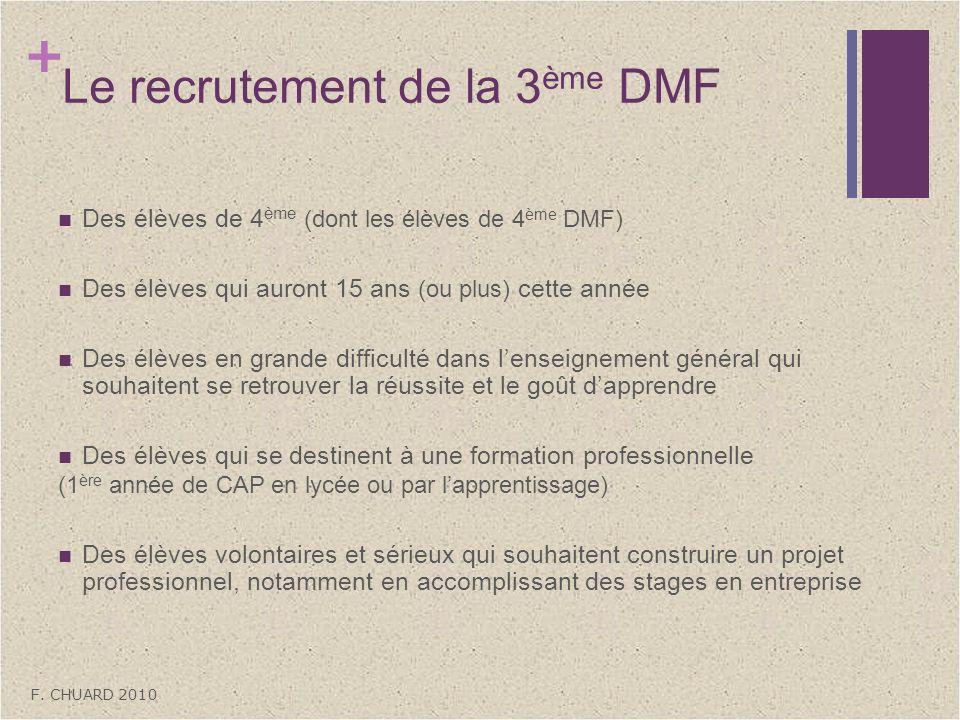 + Le recrutement de la 3 ème DMF Des élèves de 4 ème (dont les élèves de 4 ème DMF) Des élèves qui auront 15 ans (ou plus) cette année Des élèves en g